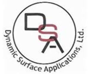 Dynamic Surface Applications